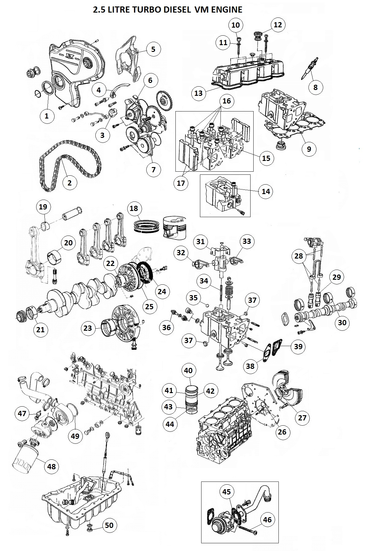 USAuto | Parts for JEEP on