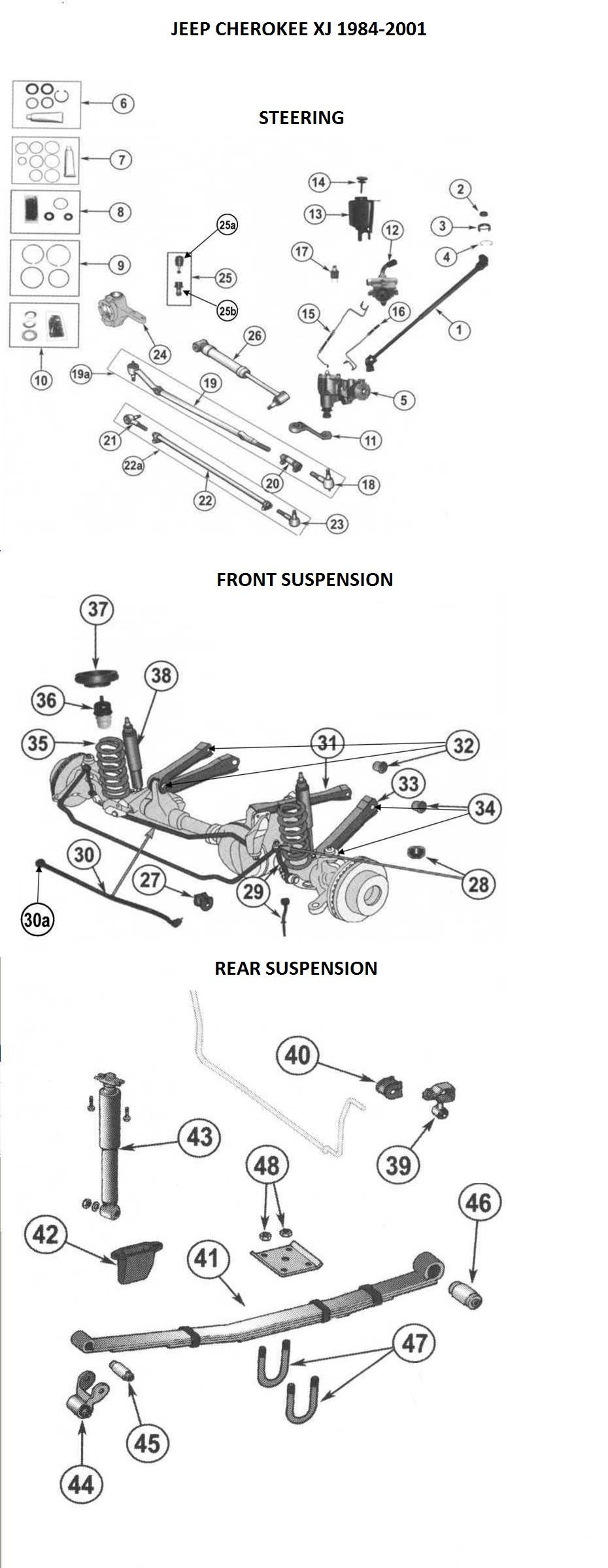1998 Jeep Cherokee Front Suspension Diagram Jeep Grand Cherokee Front